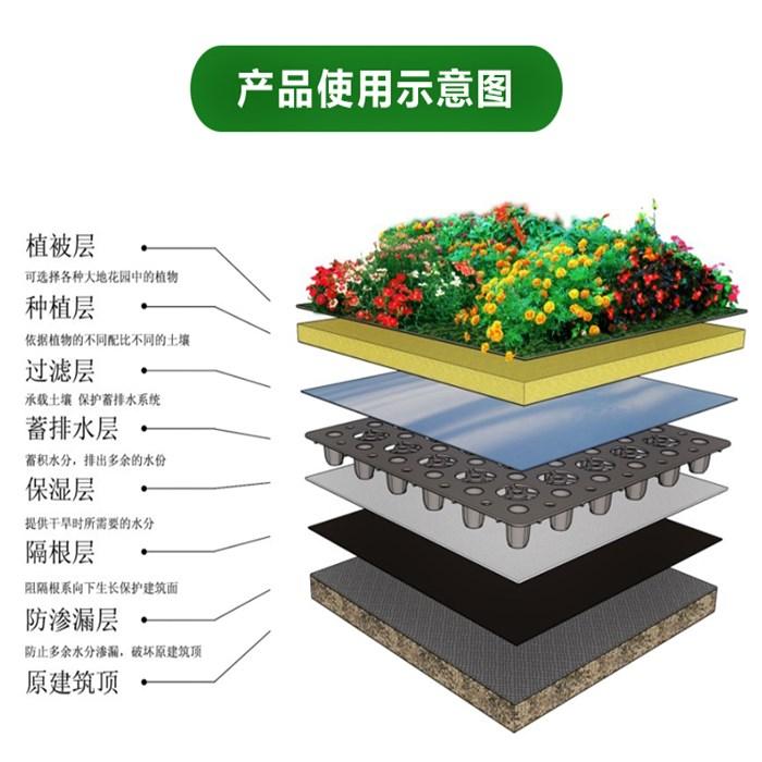 Le toit de jardin de légumes de la plaque de drainage de toit vert d'une plaque de filtration d'eau à double face de prévention de racine d'isolation thermique de la couche de séparation de l'eau