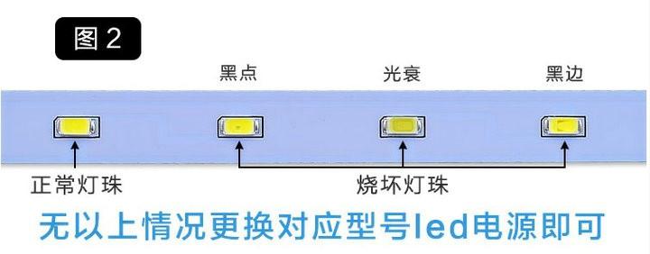 LedDriver hút đèn hướng dẫn điều khiển điện điều khiển bắt đầu thay đổi áp suất 8-12-24-36W oblongifolia