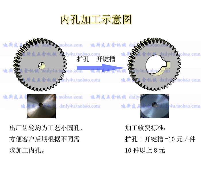 Equipo de transmisión de engranajes de dientes 2 GB 55 56 dientes dientes diente dientes 57 58 59 fabricantes pequeños beneficios