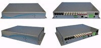 8 analog video encoder to network monitoring server 4G wireless HD DVR Haikang DVR
