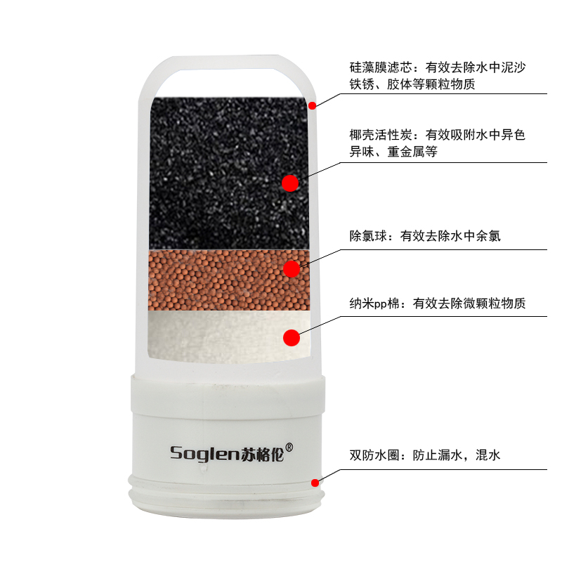 SG-LT-KF200 special ceramic household water purifier filter drinking water purifying diatomite ceramic filter