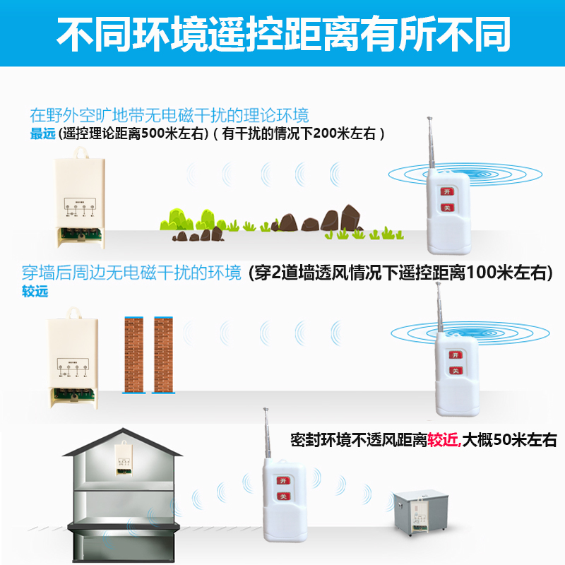 Remote control switch 6000W single way wireless remote control socket 220V large power household water pump remote control switch