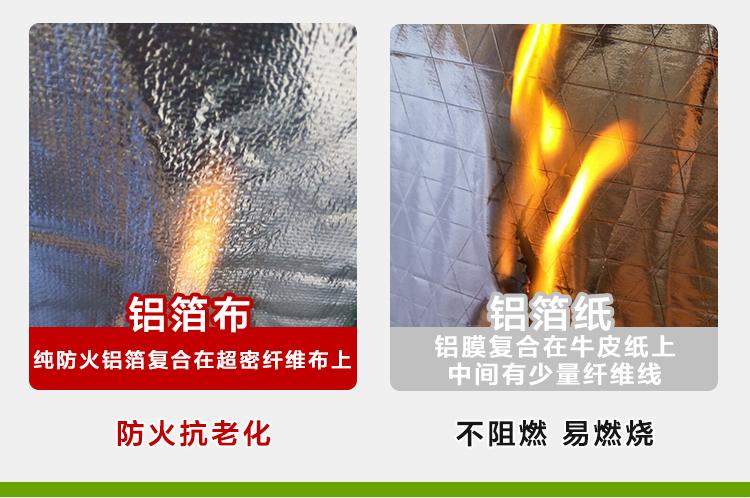 za jeklene ploščice vozila na strehi stavbe v sončni sobi izolacijske plošče za toplotno izolacijo, ki odražajo bombaža izolacijo nepremočljive volne