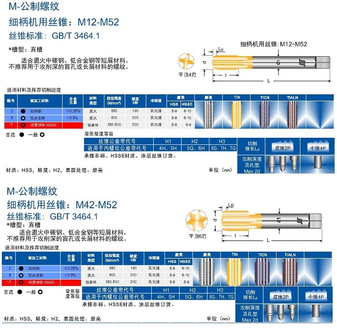 The amount of Sichuan card straight slot taps tapping screw machine taps M52 * 3.0H2