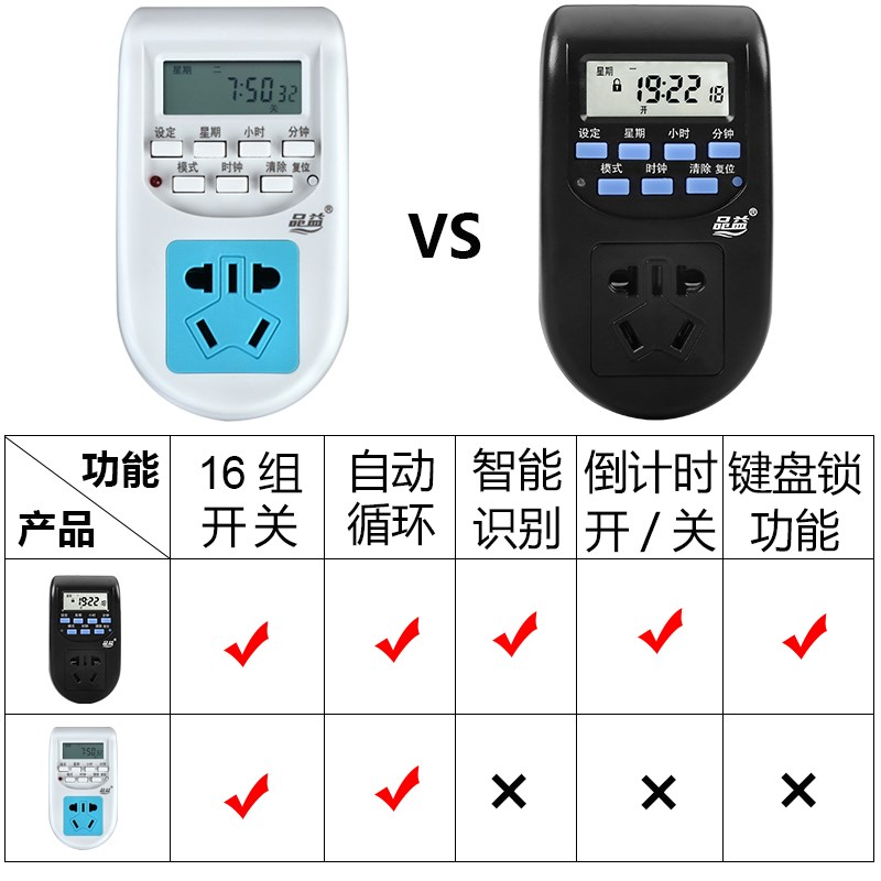 Timer switch, socket timer controller, appointment charging circuit breaker, fixed clock, electronic home timer