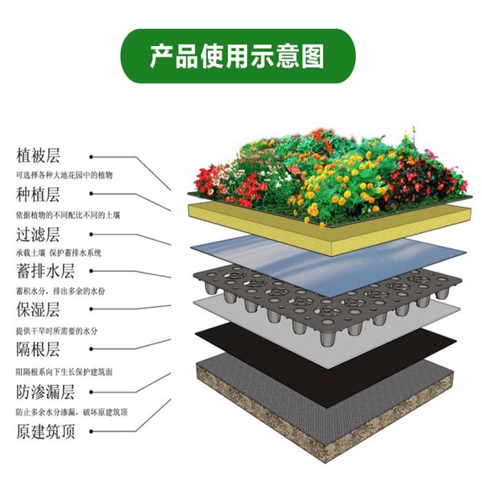 Roof air garden, vegetable roof, green storage and drainage board, filter board, double sided anti blocking root layer, heat insulation and water isolation