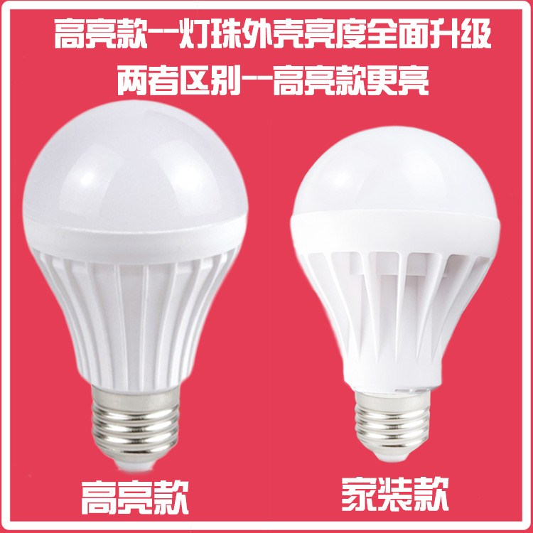 Super bright LED bulb E27 screw mouth 3W5 tile 12W domestic energy saving bulb lamp bayonet indoor single lamp lighting source