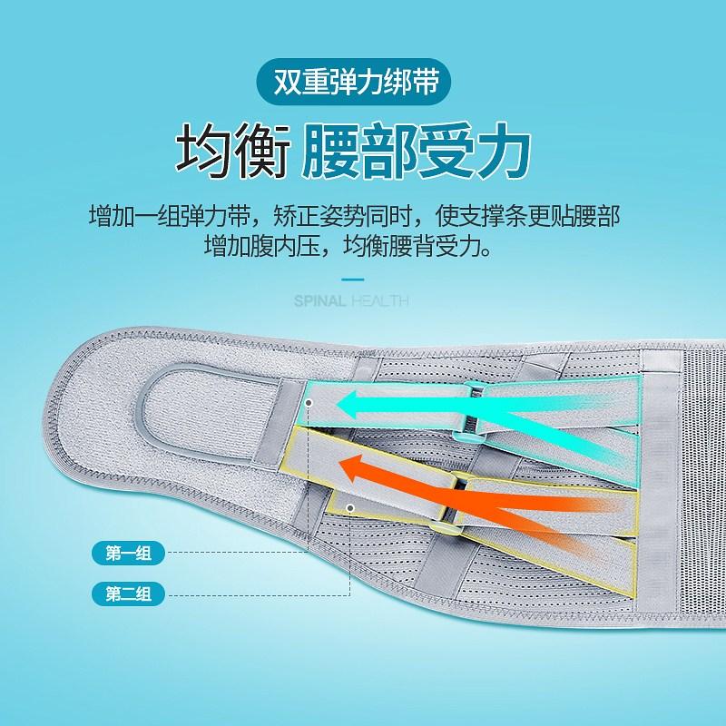защита пояса поясничного диска поясничного диска напряжение очень заметную летом талии повязку талии снять боль в пункте мужчин и женщин