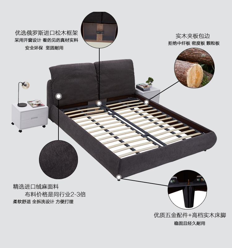 The large-sized apartment bed cloth cloth bed 1.5 meters 1.8 meters Zhuwo double simple modern marriage bed storage washable