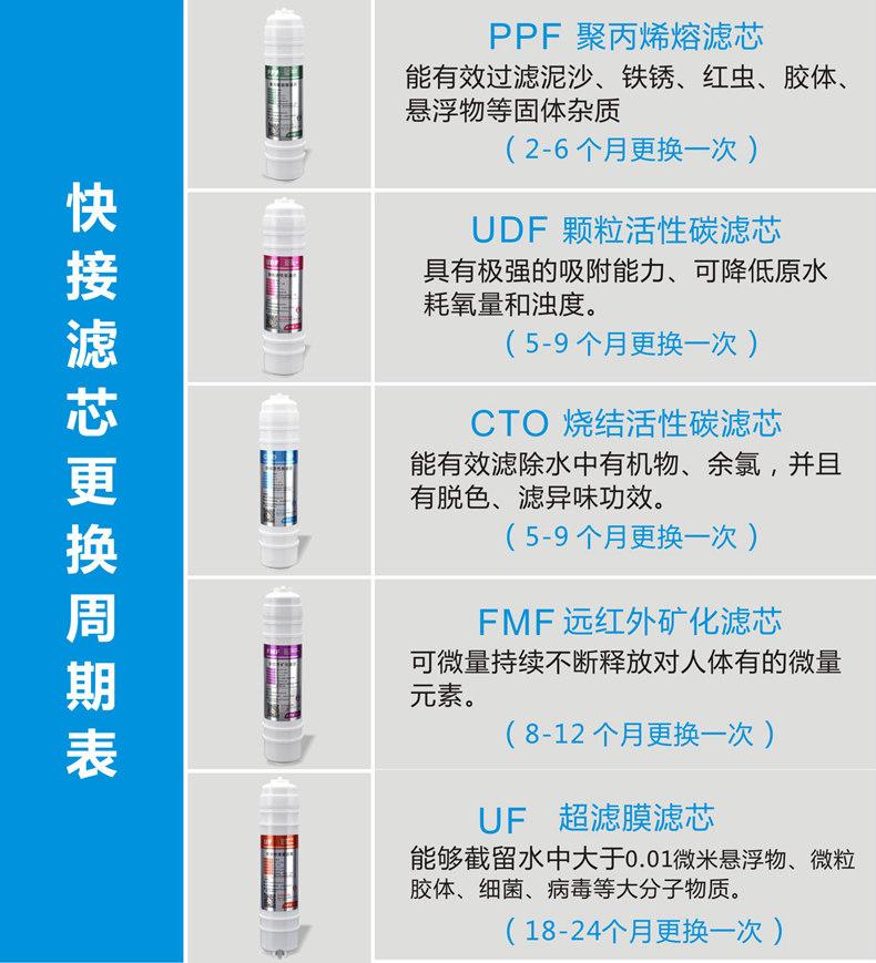 LIEBE - koreanische Schnell MIT Wasser Reinigen, luftfilter PPF - meltblown - Universal - Wasser - Filter
