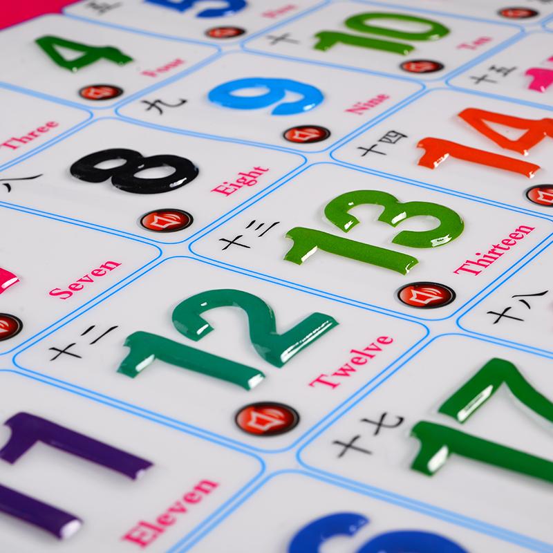 그림 글자를 아기 00 숫자 괘도 0 카드 도 사운드 보면 알 -1-3 살 -1 데리고 용어 1 걸려 음성