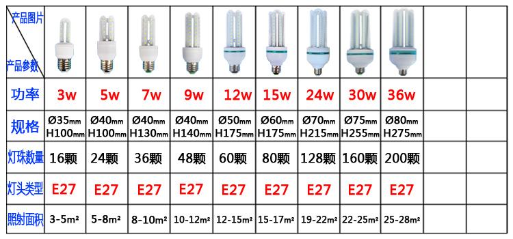 超亮LED電球球泡省エネ照明e27巻き貝口家庭用電球光源3 W暖かい白5 W黄色7W単燈