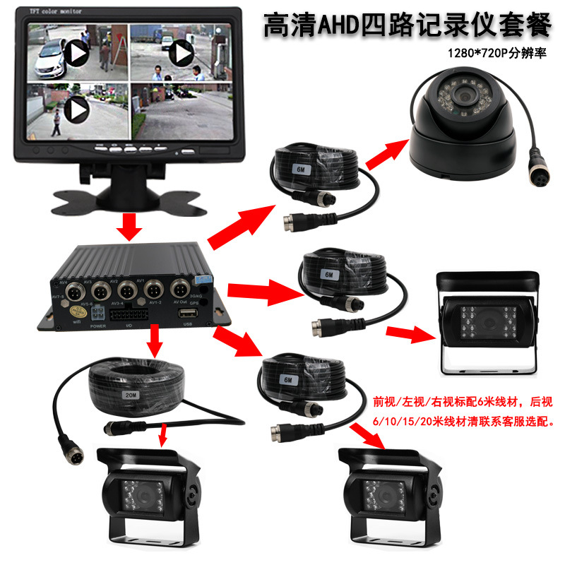 24V truck driving recorder 7 inch four road high definition display 360 degree monitoring and reversing image machine