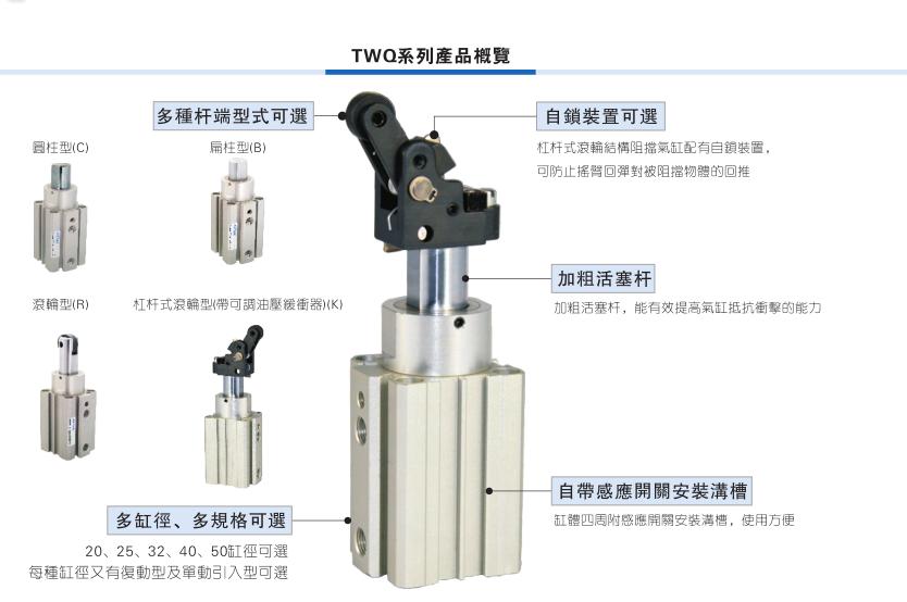 TTQ25X10SRTTQ25X15SRTTQ25X20SR tajwan AIRTAC bariery w azji i w niemczech.