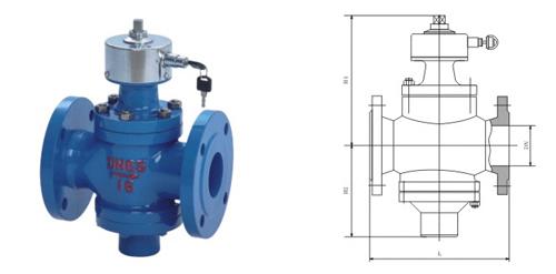 La válvula de control de flujo ZL47 equilibrio de agua válvula de control de DN502 pulgadas