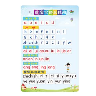 汉语拼音挂图学前幼儿园一年级