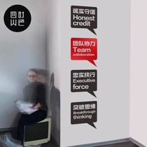 公司办公会议室空间装饰墙贴纸企业经营理念宣传标语文化墙贴纸画